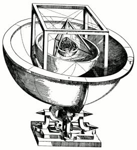 Modelo planetário de Kepler (1596)